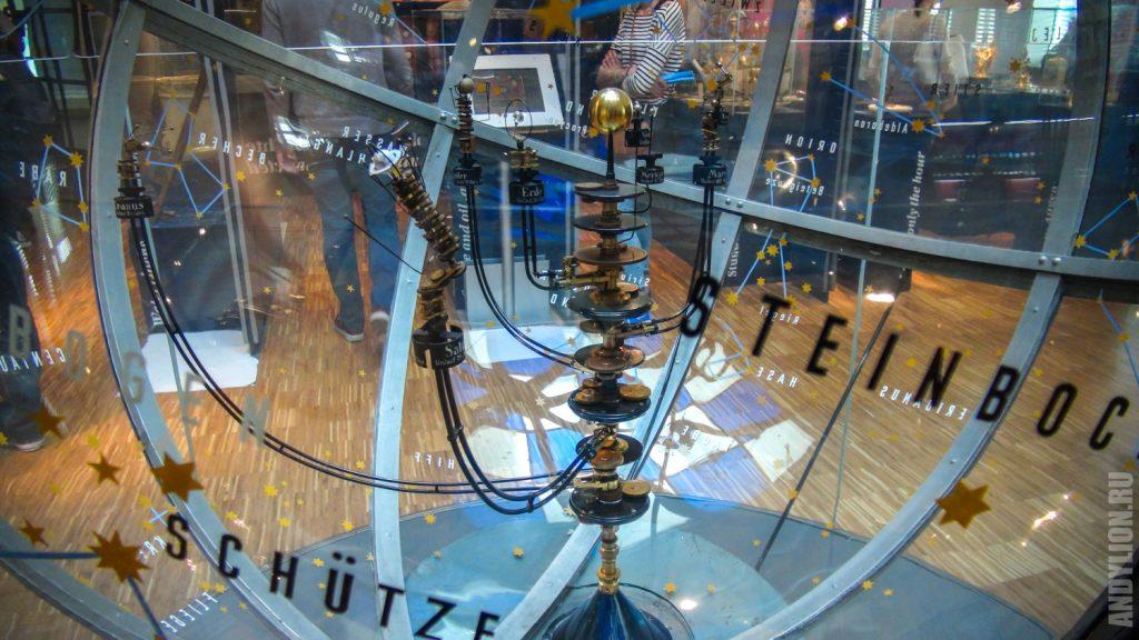 Экспонаты Немецкого музея