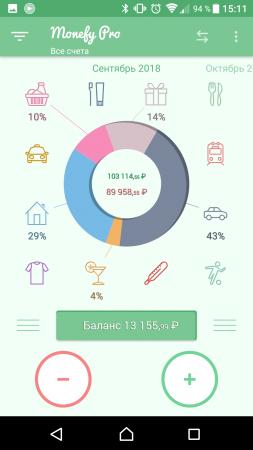 Monefy Pro - расходы в путешествии