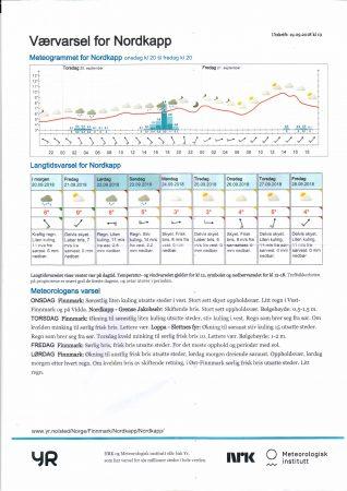 Прогноз погоды на 20 сентября Нордкап